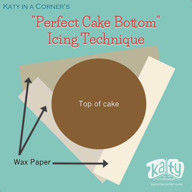 """Perfect Cake Bottom"" Icing Technique"